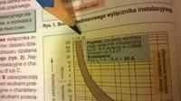 Egzamin E.24 sesja styczeń-luty 2016