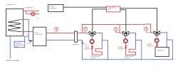 Samodzielne wykonanie instalacji CO i CWU - prośba o opinie o schemacie