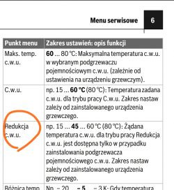 Buderus RC310, redukcja cwu