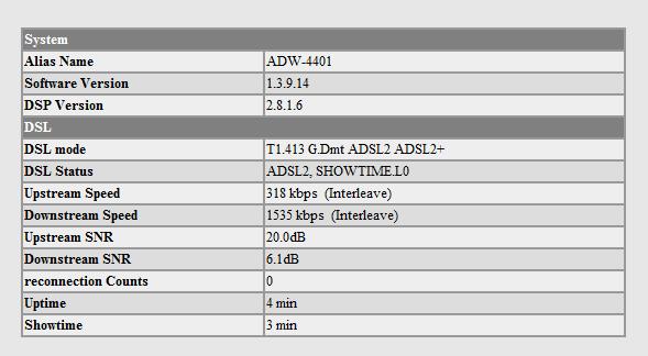 Planet ADW 4401 - Neostrada - Router / Konfiguracja