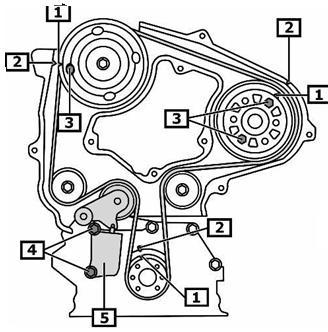 Mazda 6 , 2.0 diesel, schemat rozrzadu
