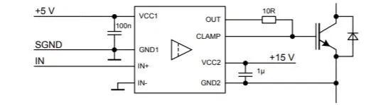 Platforma do ewaluacji elementów z węglika krzemu (SiC)