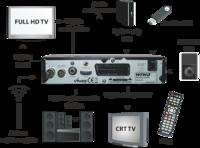TV rozpoznaje sygnał cyfrowy z tunera, ale nie widzi sygnału z komputerów