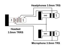 Nie działa mi mikrofon gdy podłączam do pc a jak do tel działa