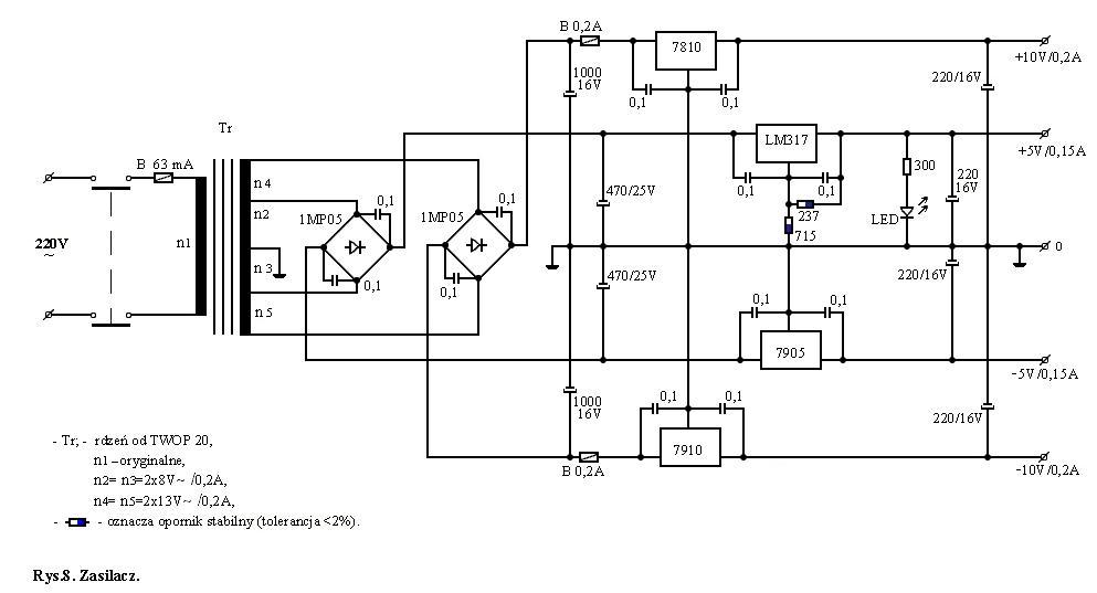 regeneration of a function generator