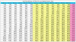 Pomiar kaloryczności węgla w warunkach domowych piec co z nadmuchem lub bez