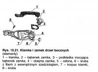 Demontaż klamki VW Passat B5 (centralny zamek)