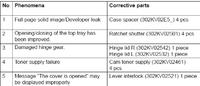 KYOCERA FS-C2126MFP - Komunikat Adding toner...