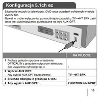 podłączenie kina LG HT903TA + TV LG 42LB670V + dekoder Polsatu MINI HD 2000