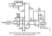 Adapter miernika uniwersalnego do pomiaru temperatury