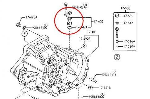 Mazda Premacy 2.0 diesel 2000r nieprawid�owe waskazania pr�dko�ciomierza