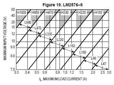 [AVR] - stabilizacja +5V bez grzejących się radiatorów
