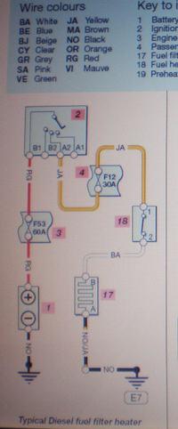Laguna 2,2D'96 nie kręci rozrusznik -ze stacyjki-demontaż :(