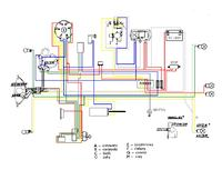 Jawa CZ 175 - istalacja elektryczna