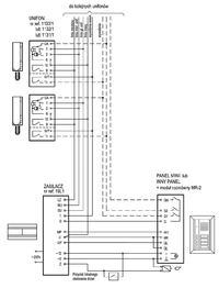 Jak działa system wywołania w unifonach 1131/1?