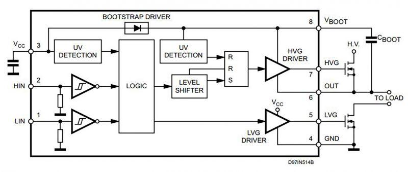 Przegląd driverów bramek MOSFETów