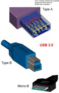 Nowa odwracalna wtyczka USB typu C ju� w lipcu