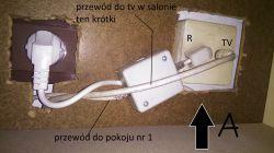 podłączenie 3 telewizorów z 1 gniazdka