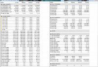 AMD zestaw pamięć RAM - Problem z RAM i spowolnienie