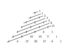 Fascynacja liczbami - Od początków cywilizacji do współczesności.