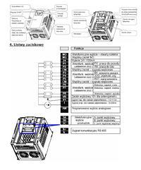 PLC simens logo - program do pracy z falownikiem