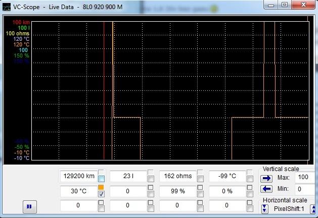 Audi A3 1.9 TDI PD - Skokowe wskazania temperatury