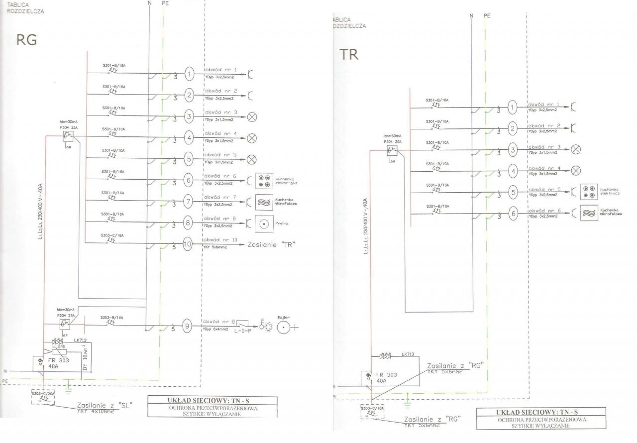 Schemat rozdzielnicy w konkretnym budynku
