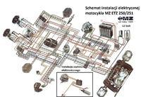 Mz etz 150/251 - Instalacja elektryczna