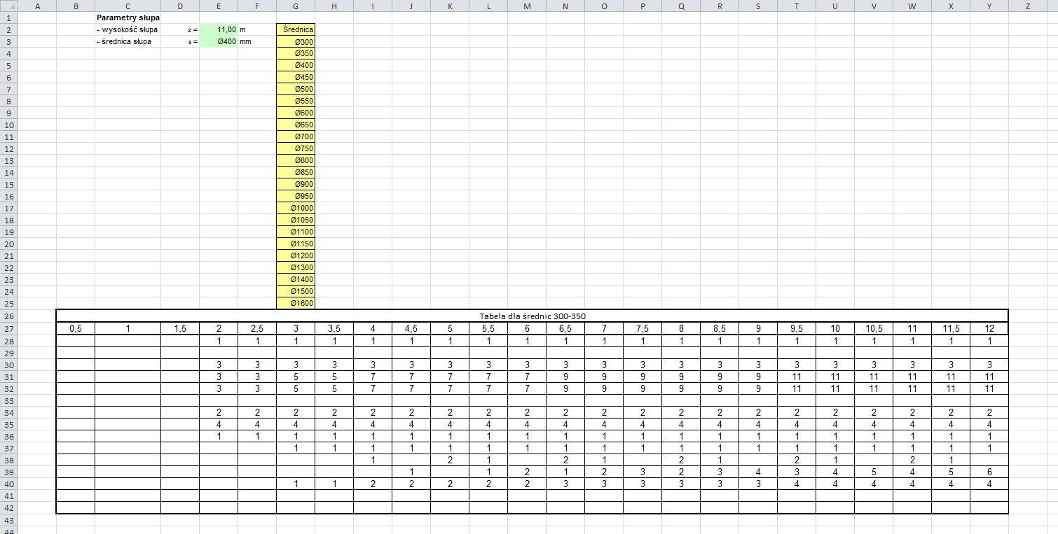 Excel - poprawa b��du formu�y zestawiaj�cej materia�y budowlane