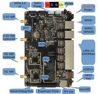 WiTi Board - router z dwurdzeniowym CPU i OpenWRT OS (Indiegogo)