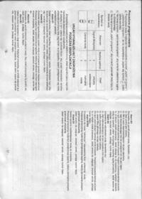 AMICA zmywarka ZIS 2612 Kody błędów