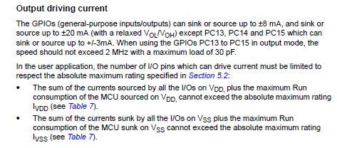 STM32F103 i obciążenie niektórych pinów