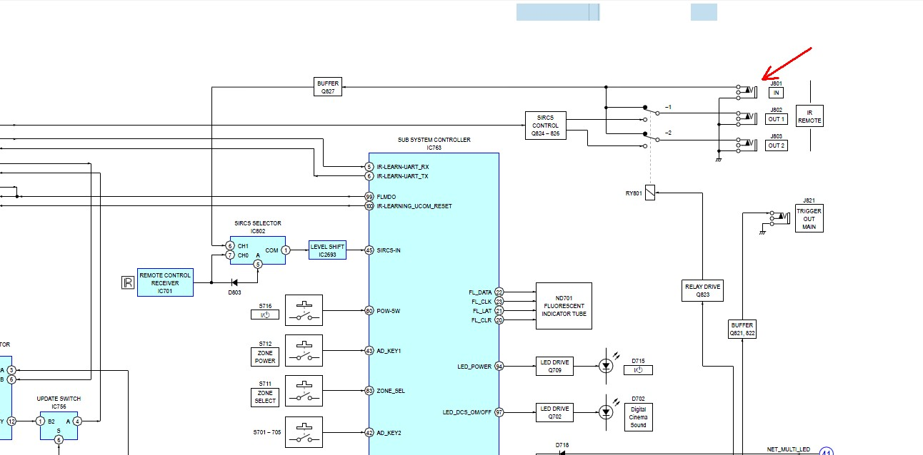 Sony STR-DA3600ES - Dob�r / budowa odbiornika podczerwieni