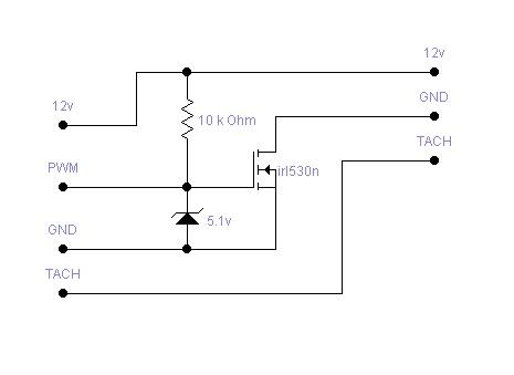 Pro�ba o dob�r kondensatora za mosfetem sterowanym przez PWM z p�yty g��wnej