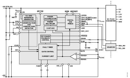 Kontroler Hot Swap z cyfrowym monitorem szyn zasilania i interfejsem PMBus