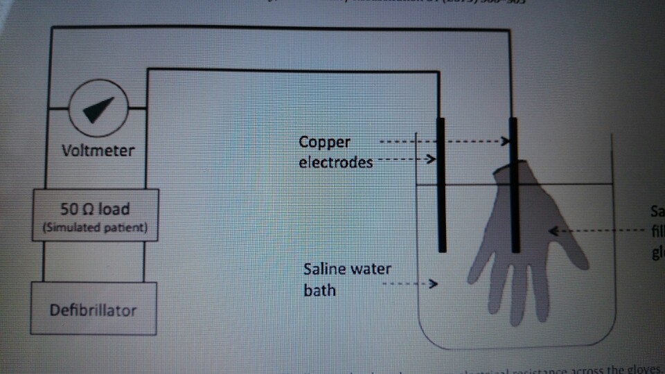 defibrylator i pomiar wysokiego napi�cia - jak zbada� przebicie r�kawicy?