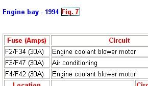 Opel Vectra A 2,0 z klima , szukam bezpiecznika ...