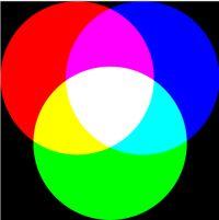 Diody RGB na discolitez