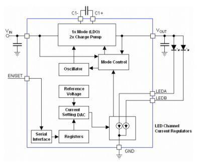 """Nowy driver 400 mA dla białych LED do """"lamp błyskowych"""" w sprzęcie prz"""