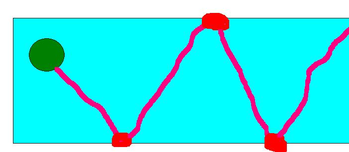 Pascal-grafika ruch po ekranie (nie chce gotowca, chcę się nauczyć)