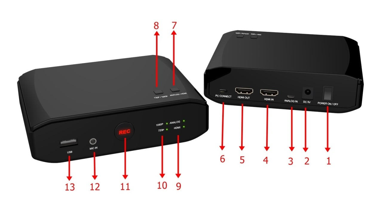 HW Grabber HDMI - nagrywanie HDCP