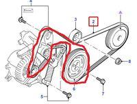 Mondeo/MK.III/TDCI 130KM - Obejście na pasku osprzętu sprężarki klimatyzacji