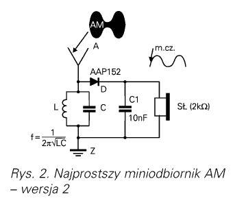 Jak zrobić porządne radio detektorowe?