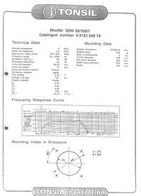 GDN 30/100/1 - jak sensownie wykorzystać?