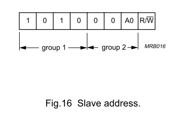 Atmega32 i 8583T zegar probelem z adresowaniem