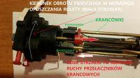 Silnik rurowy do rolet Axial - jak ustawić krańcówki ?