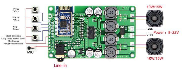 Moduł wzmacniacza audio z interfejsem Bluetooth 5.0