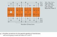 Praca równoległa transformatorów