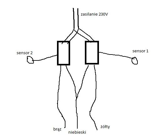 W��cznik sensorowy dotykowy - podw�jny
