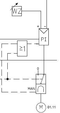 S7 - 300, Siemens, oznaczenia elementów z projektu AKPiA